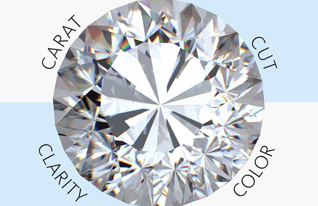 04 yếu tố làm nên một viên kim cương hoàn hảo